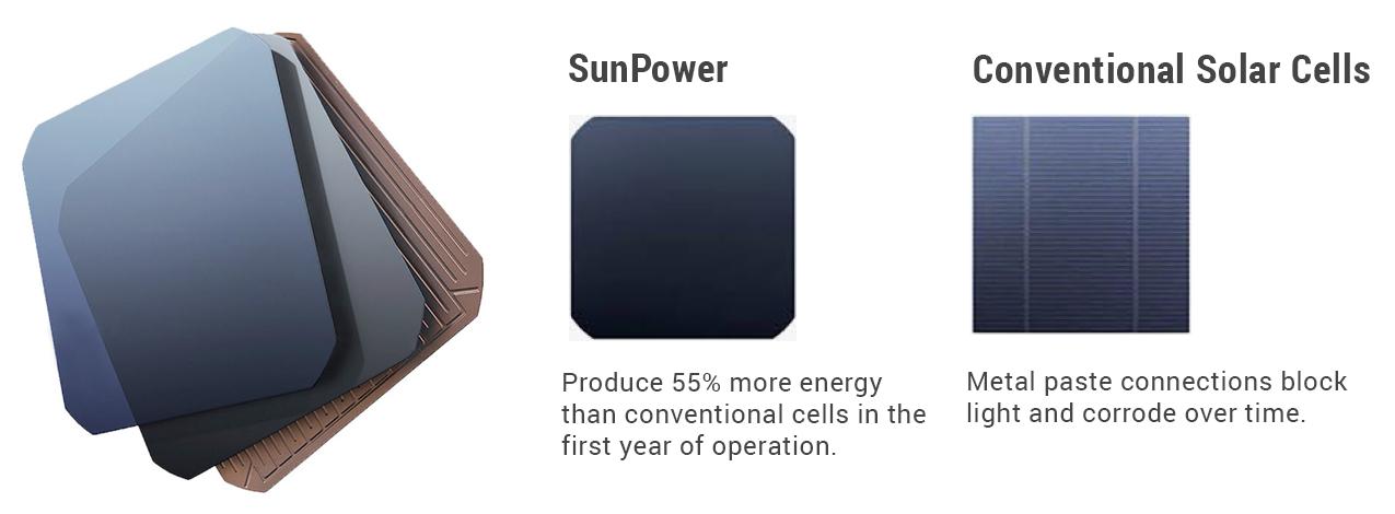 solar-panel-compare