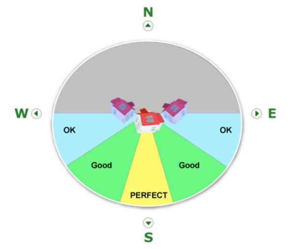 solar-suitability-graphic